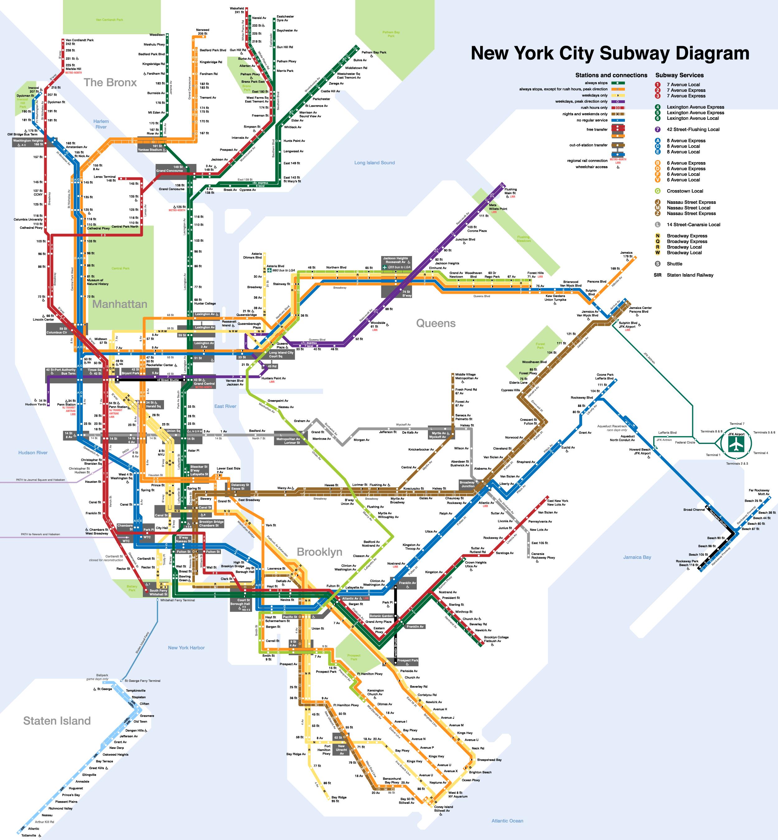 Nyc Subway Map Subwaystats